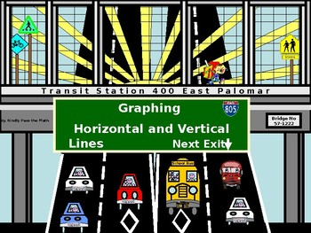 Graphing Horizontal and Vertical Equations