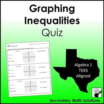 Graphing Inequalities Quiz