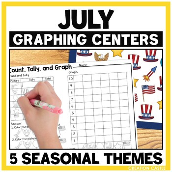 Graphing - July