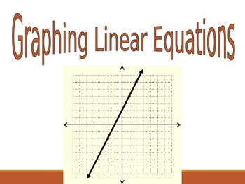 Graphing LInear Equations Ppt & INB