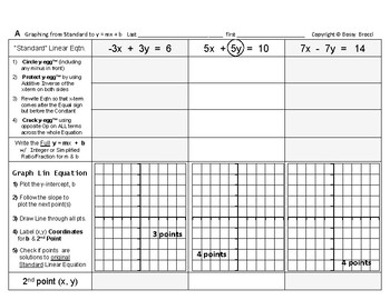 """Graphing Linear Equations 08: Graphing from """"Standard"""" For"""