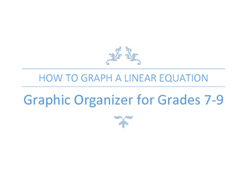 Graphing Linear Equations Graphic Organizer