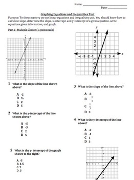 Graphing Linear Equations and Inequalities in 2 Variables