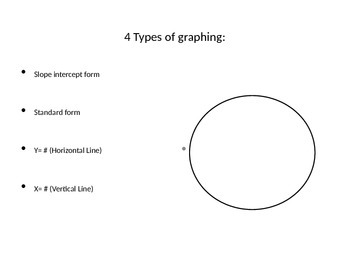 Graphing Linear Equations PPT