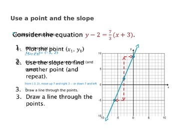 Graphing Linear Equations (Presentation and Handout)