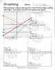 Graphing Linear Equations by Color, Multiple Step, Slope I