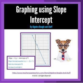 Graphing Linear Equations using Slope Intercept Form Scaff
