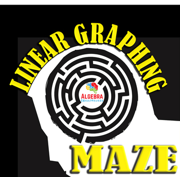 Graphing Linear Functions Maze Review Game