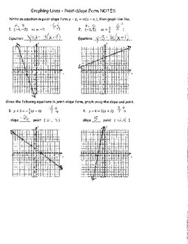 Graphing Lines Point-Slope Form NOTES ANSWER KEY