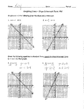 Graphing Lines Slope-Intercept Form Homework ANSWER KEY