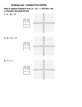 Graphing Lines Standard Form NOTES