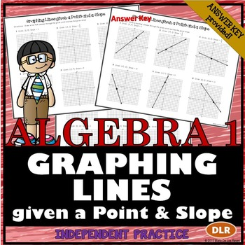 Graphing Lines given a Point and a Slope