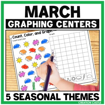 Graphing - March