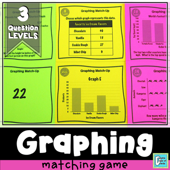 Graphing Match-Ups