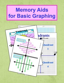 Graphing Memory Aids and Paper
