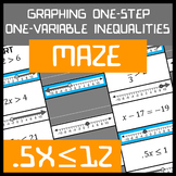 Graphing One-Step One-Variable Inequalities Maze