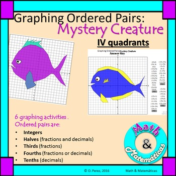 Graphing Ordered Pairs(Decimals & Fractions) 4 Quadrants o