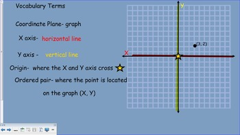 Graphing Ordered Pairs an Introduction