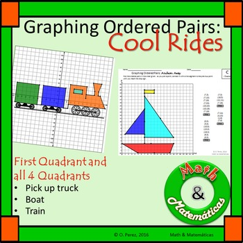 Graphing Ordered Pairs on Coordinate Plane. First Quadrant