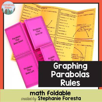 Graphing Parabolas Rules Foldable