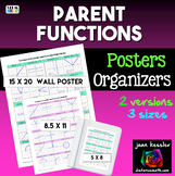 Algebra Parent Functions Posters Bulletin Board