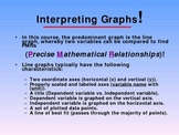 Graphing Physics Survival Skills II Topic 2