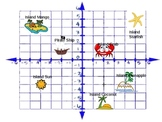 Graphing Points Treasure Hunt