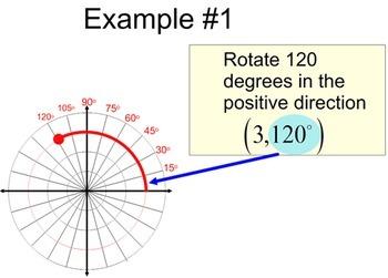 Polar Coordinates Introduction, Graph Templates + 5 Assign