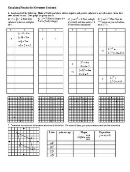 Graphing Practice for Geometry Students