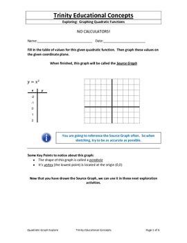 Graphing Quadratic Equations - Exploration