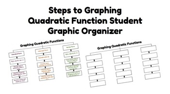 Graphing Quadratic Functions Organizer