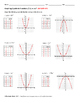 Graphing Quadratic Functions f(x)=ax^2 ALGEBRA Worksheet F