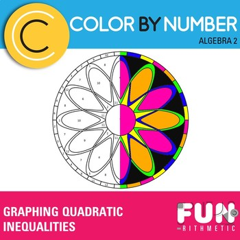 Graphing Quadratic Inequalities Color by Number