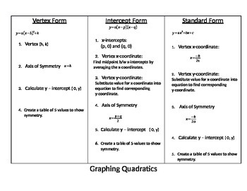 Graphing Quadratics: Vertex Form, Intercept Form, Standard Form
