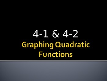 Graphing Quadratics in All Forms