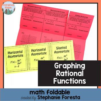 Graphing Rational Functions Foldable