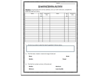 Graphing Review Activity