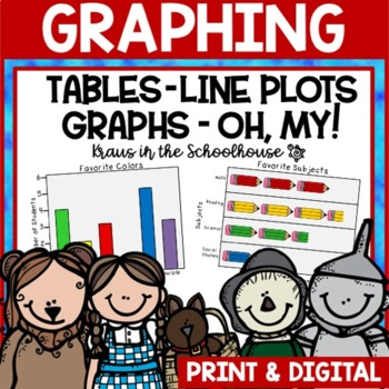 Graphing Skills - Bar Graphs, Pictographs, Tables, Line Pl