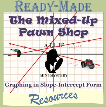 Graphing Slope-Intercept Form Mystery Activity