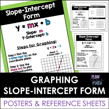 Graphing Slope-Intercept Form - Poster and Reference Sheet