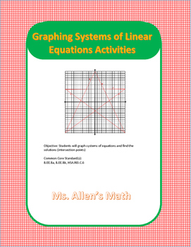 Graphing Systems of Equations in Slope Intercept Form Activity