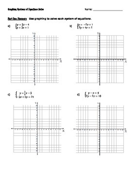 Graphing Systems of Equations with No Solution and IMS Not