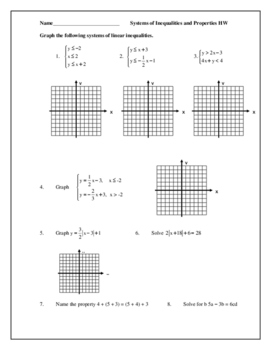 Graphing Systems of Inequalities and Properties HW (Algebra 2)