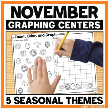 Thanksgiving Activities Graphing