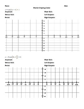 Printables Graphing Trig Functions Worksheet trig graphs worksheet davezan functions worksheets trigonometry graphs