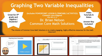Graphing Two Variable Inequalities (PowerPoint Lesson & Pr