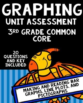 Graphing Unit Assessment-3rd Grade-Bar, Line Plots,  Picto