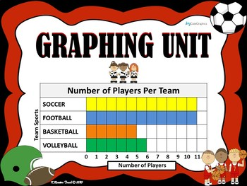Graphing Unit Powerpoint