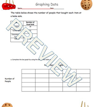 Graphing Using a Bar Graph