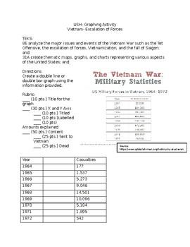 Graphing Vietnam